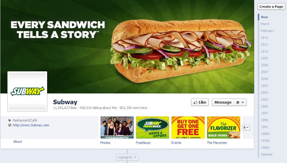 Cómo utilizar Facebook adecuadamente en mi negocio.